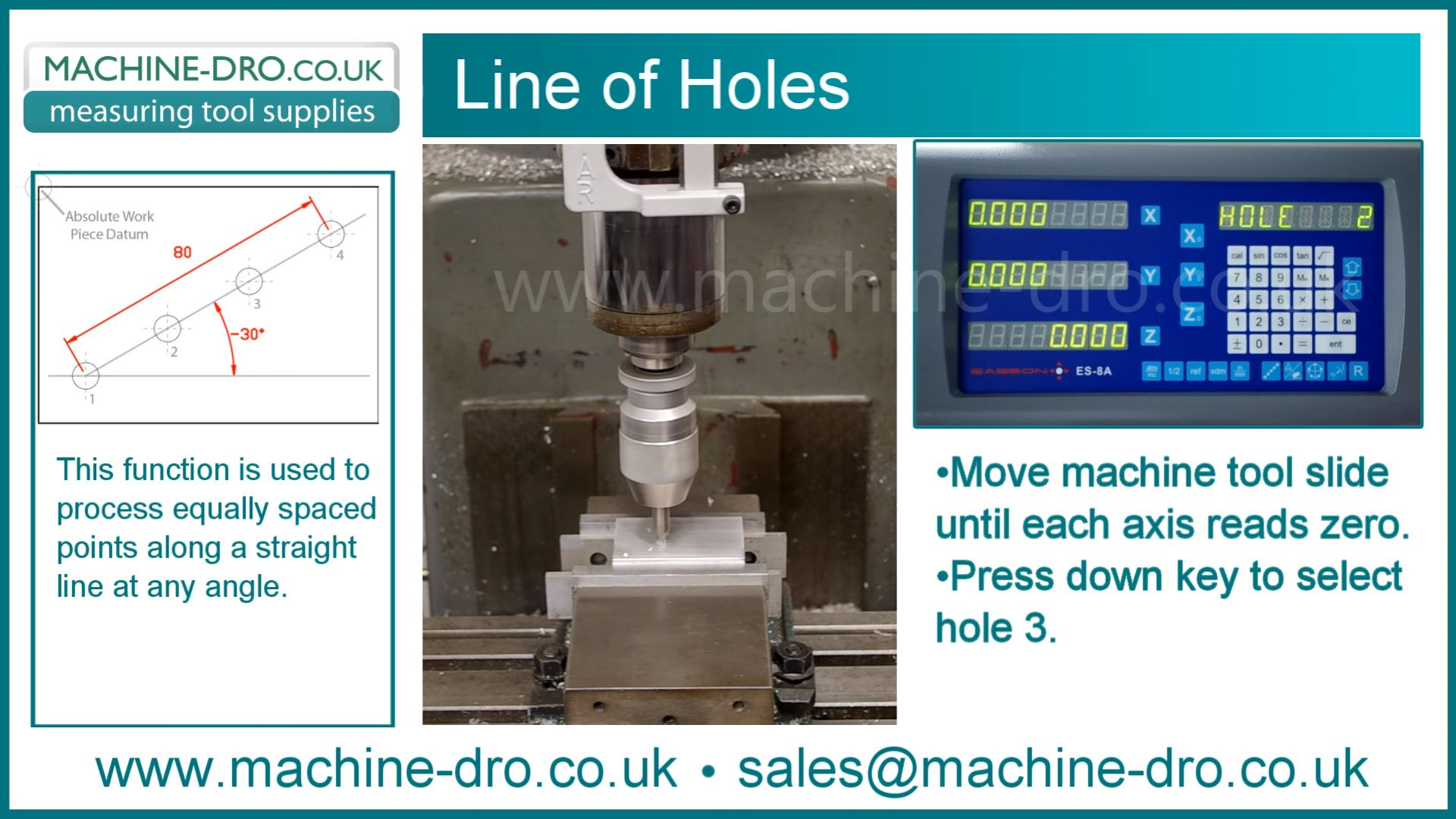 Line of Holes